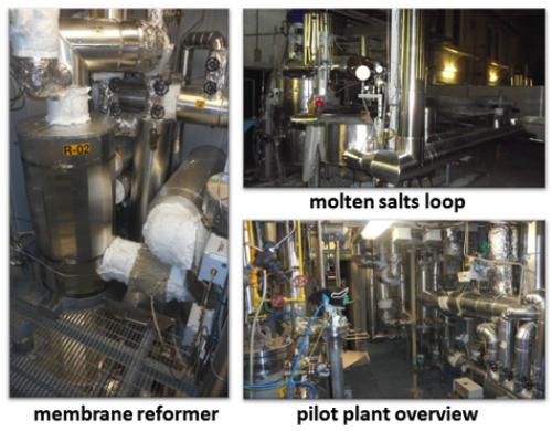 The molten salt heated pilot membrane