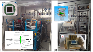 The two pictures present the test benches for SOC cells used in the ENEA's ABI laboratory. The first picture is dedicated to the button cell testing, where is shown a schematic diagram of the set up (bottom left) and a 3 cm2 button cell picture (top left). In the second picture is exposed the single cell/stack test station, where are shown a schematic set-up (top left) and the internal part of the station (bottom), showing the oven with the 100 cm2 single cell.
