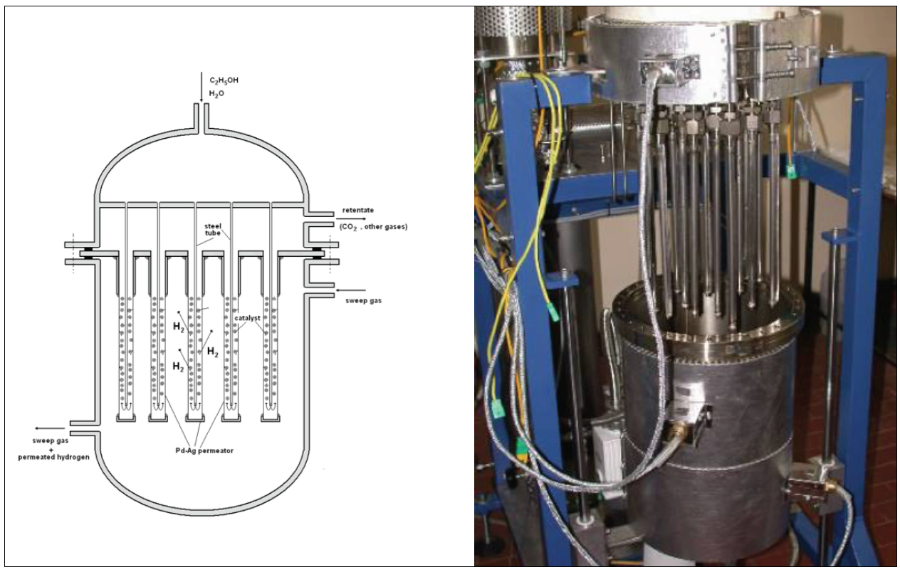 bundle of 19 thin-walled Pd-tubes assembled in a membrane reactor for the production of hydrogen via ethanol reforming.