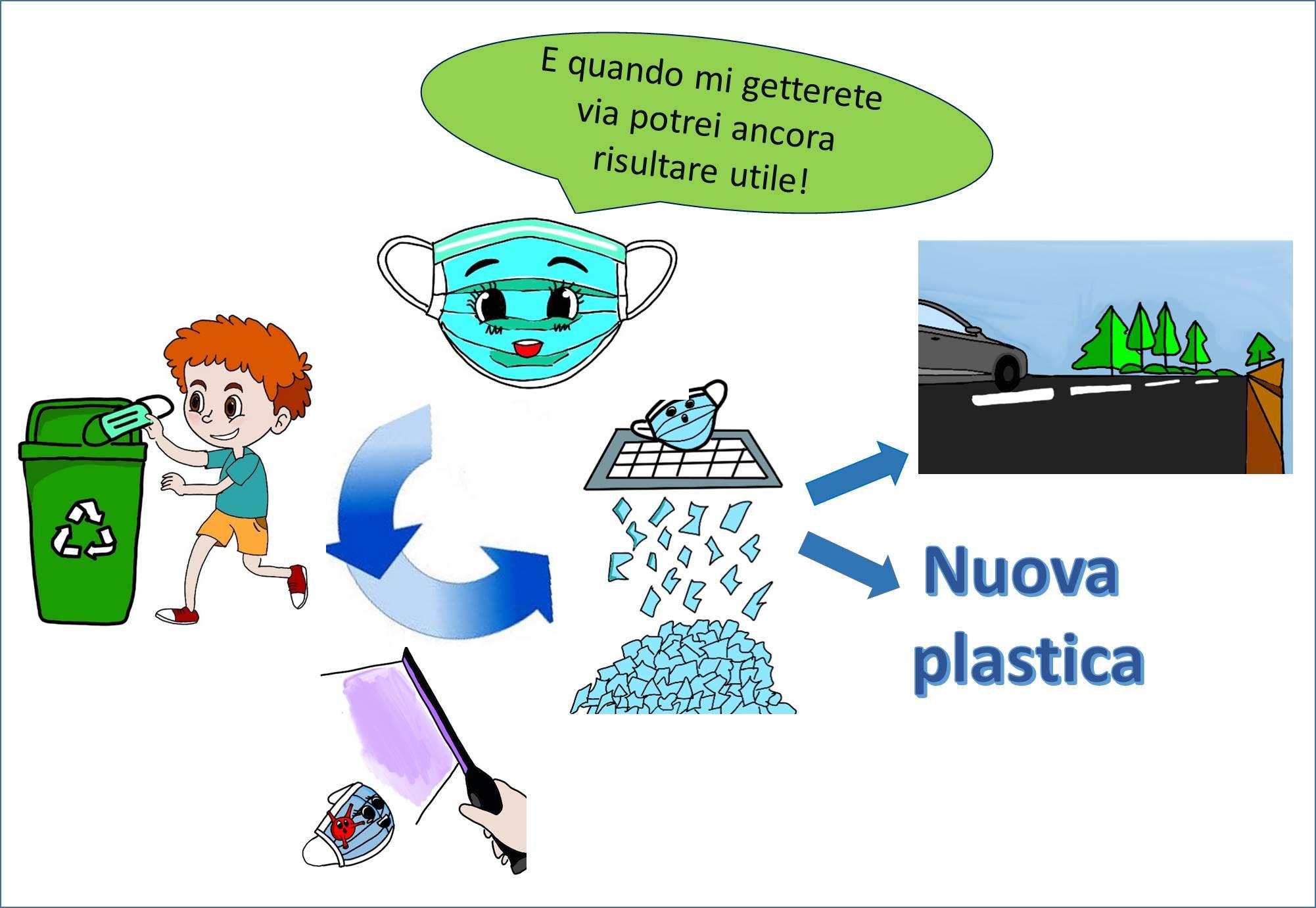 Rina ci fa vedere alcuni esempi di come, una volta utilizzata e disinfettata, potrebbe assumere nuovi, dignitosissimi ruoli come diventare plastica da rinforzo per altri oggetti o per cementi.